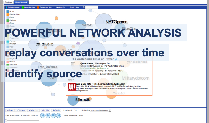 7Qi 02 SOCMINT network analysis