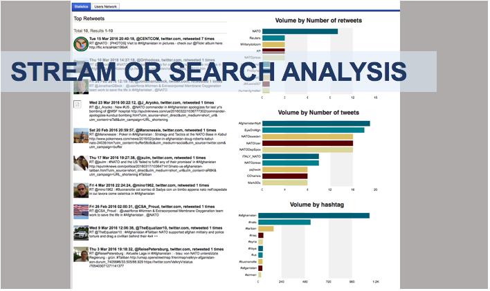 7Qi 02 SOCMINT search analysis